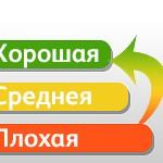 plohaja-kreditnaja-historia