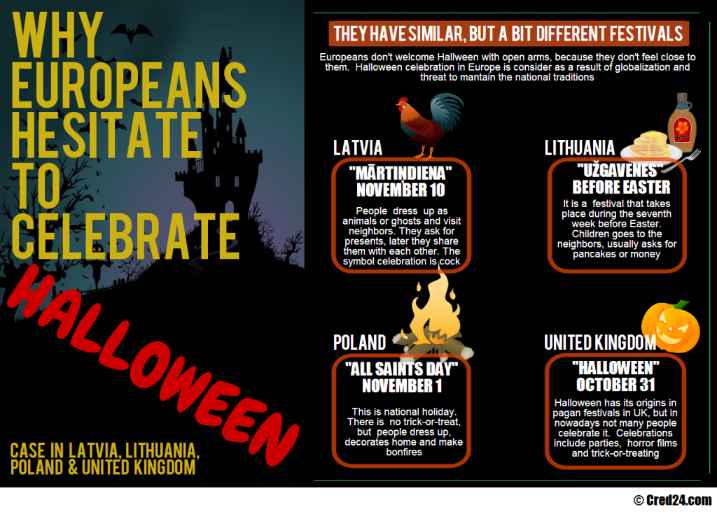 Halloween_infographic-facts-cred24