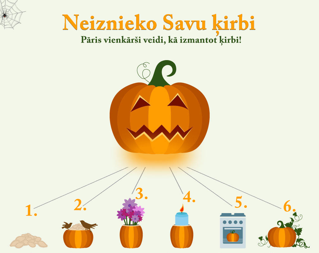 neizmet-kjirbi-cred24