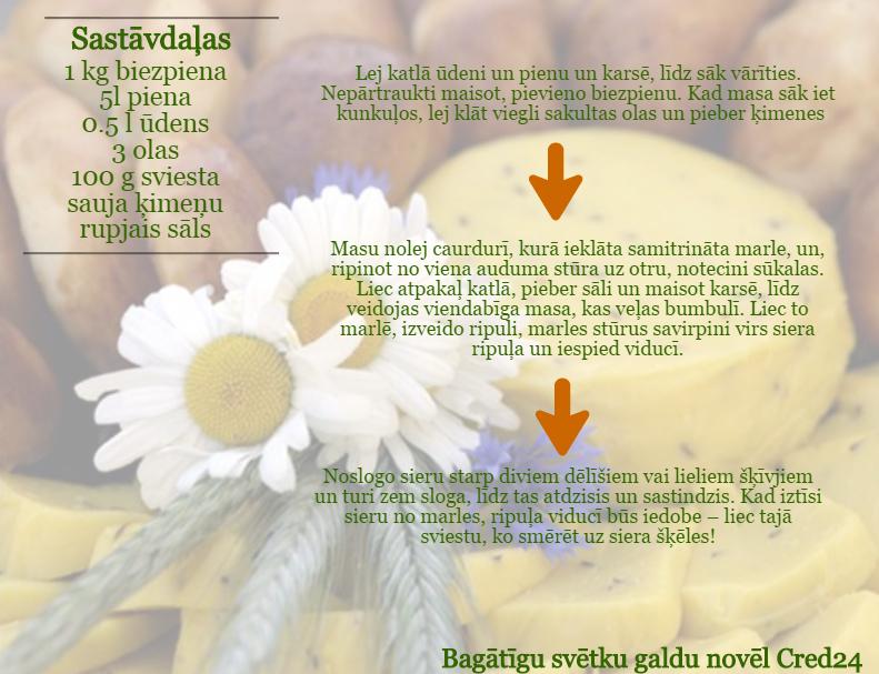 janu-siera-recepte