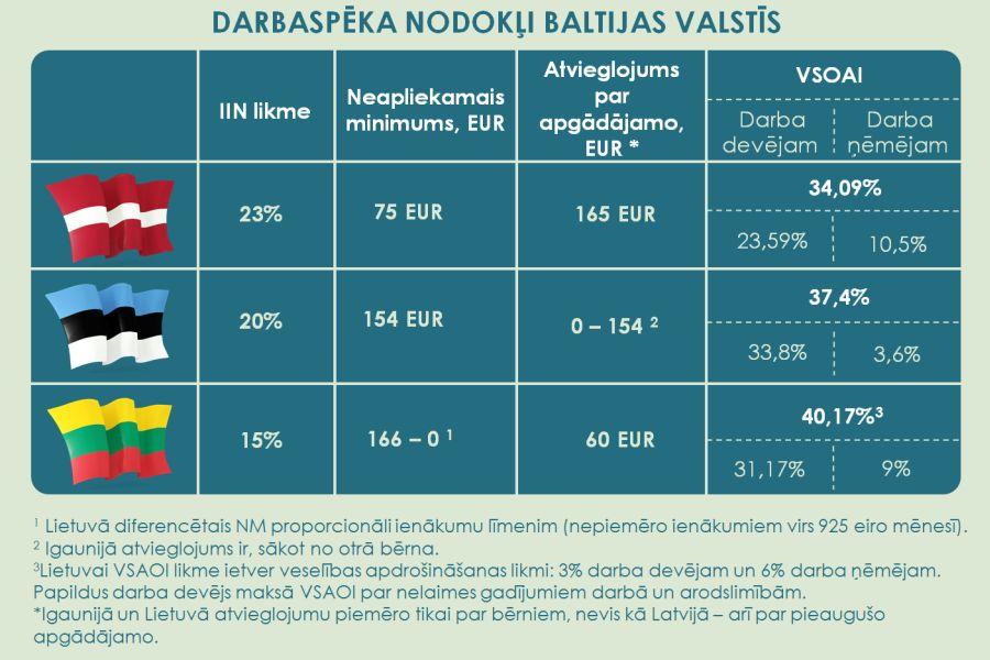 DARBASPEKA_NODOKLIS