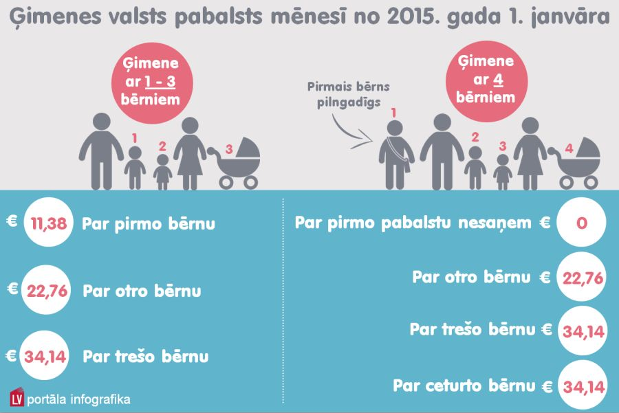 GIMENES_PABALSTS
