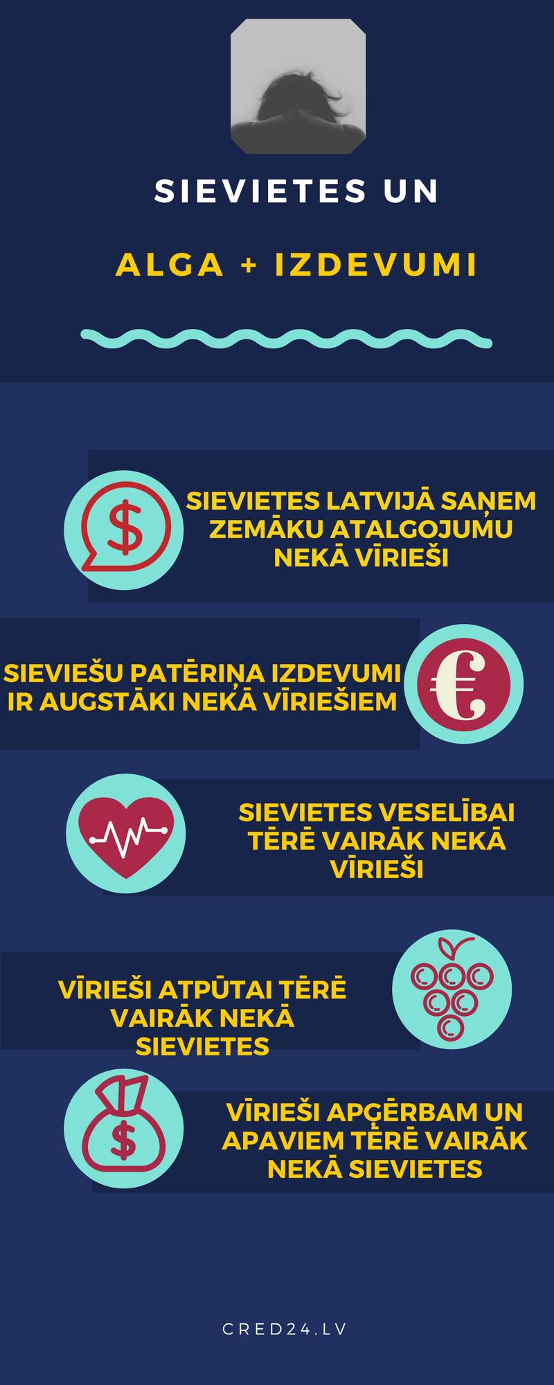 SIEVIETES BIEŽĀK NEKĀ VĪRIEŠI APMEKLĒ TEĀTRI-7