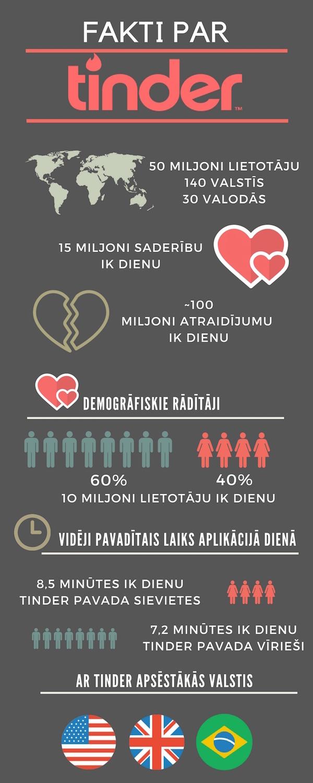 app statistics onASIAN MARKET